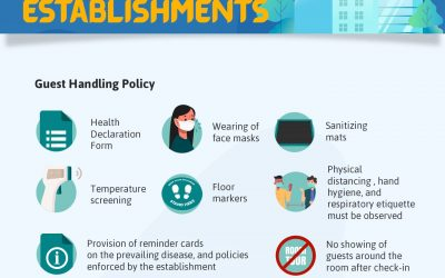 "DOT issues guidelines defining ""new normal"" for accommodation establishments"