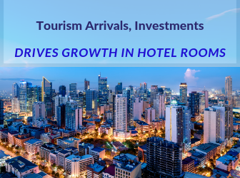 Tourism arrivals, investments drive growth in hotel rooms