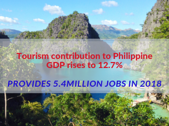 Media Release: Tourism contribution to Philippine GDP rises to 12.7%;provides 5.4 million jobs in 2018