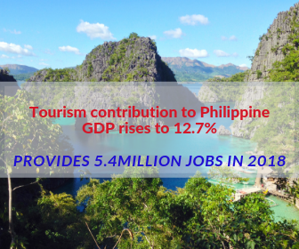 Media Release: Tourism contribution to Philippine GDP rises to 12.7%; provides 5.4 million jobs in 2018